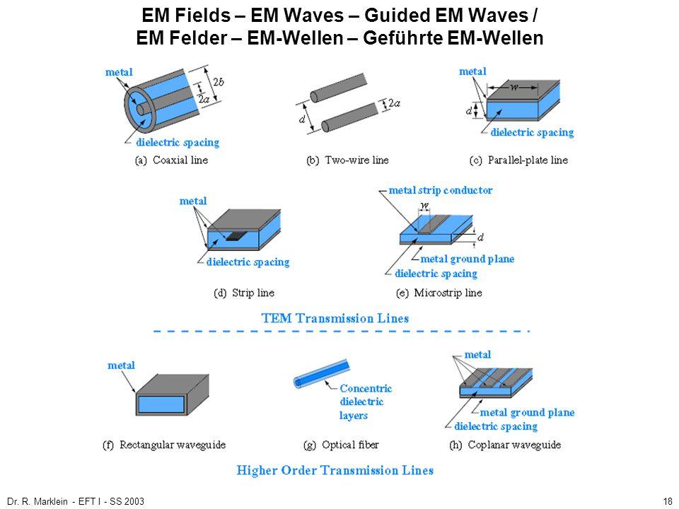 Dr. R. Marklein - EFT I - SS 200318 EM Fields – EM Waves – Guided EM Waves / EM Felder – EM-Wellen – Geführte EM-Wellen