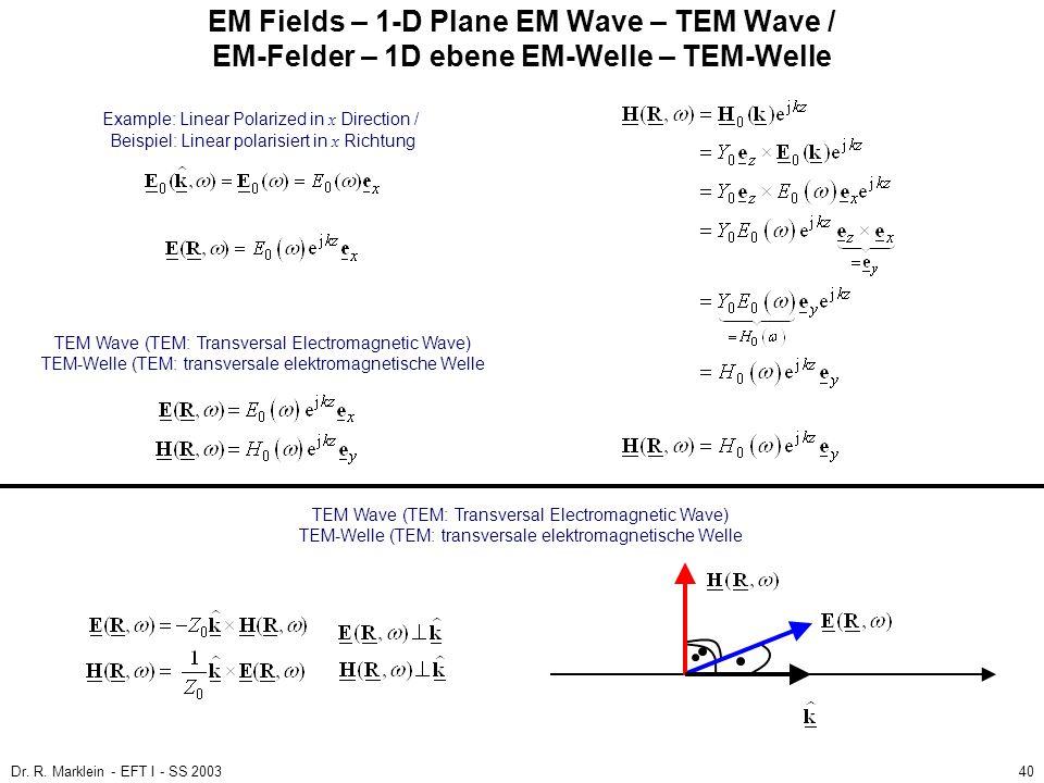 Dr. R. Marklein - EFT I - SS 200340 EM Fields – 1-D Plane EM Wave – TEM Wave / EM-Felder – 1D ebene EM-Welle – TEM-Welle Example: Linear Polarized in