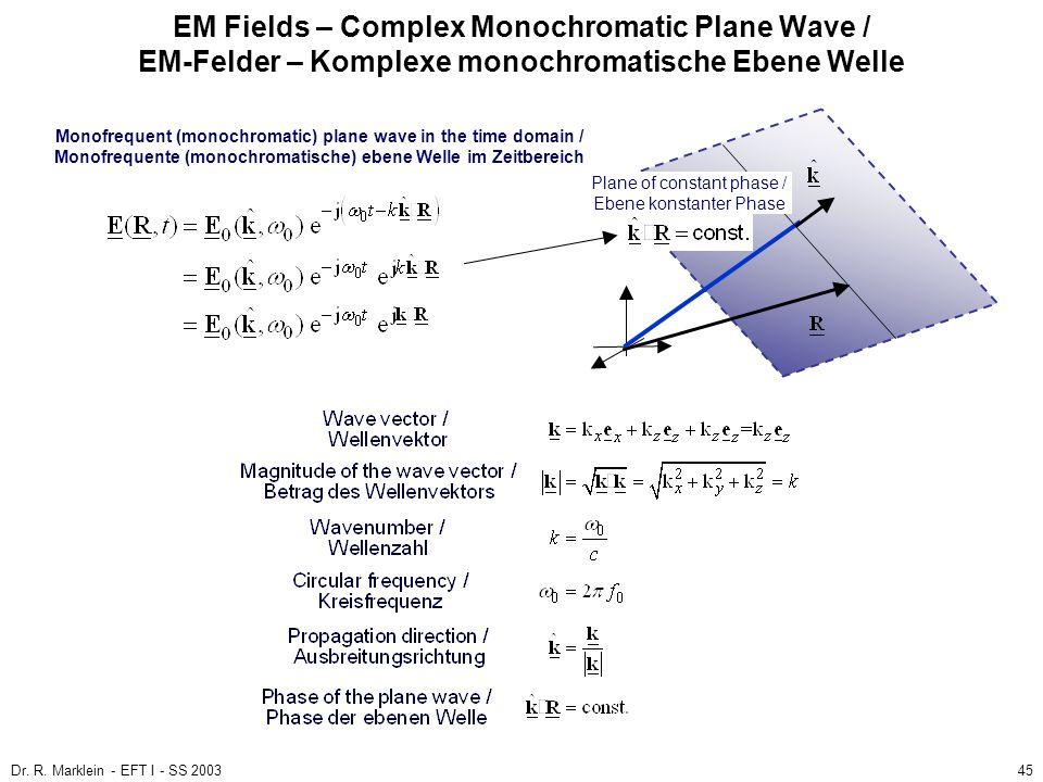 Dr. R. Marklein - EFT I - SS 200345 EM Fields – Complex Monochromatic Plane Wave / EM-Felder – Komplexe monochromatische Ebene Welle Monofrequent (mon