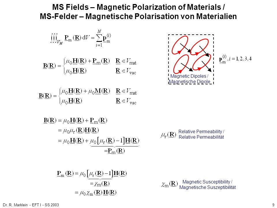 Dr.R. Marklein - EFT I - SS 200350 Photonic Crystals / Photonische Kristalle Joannopoulos, J.