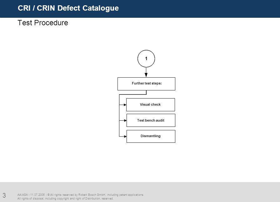 CRI / CRIN Defect Catalogue 3 AA/ASA | 11.07.2006 | © All rights reserved by Robert Bosch GmbH, including patent applications. All rights of disposal,