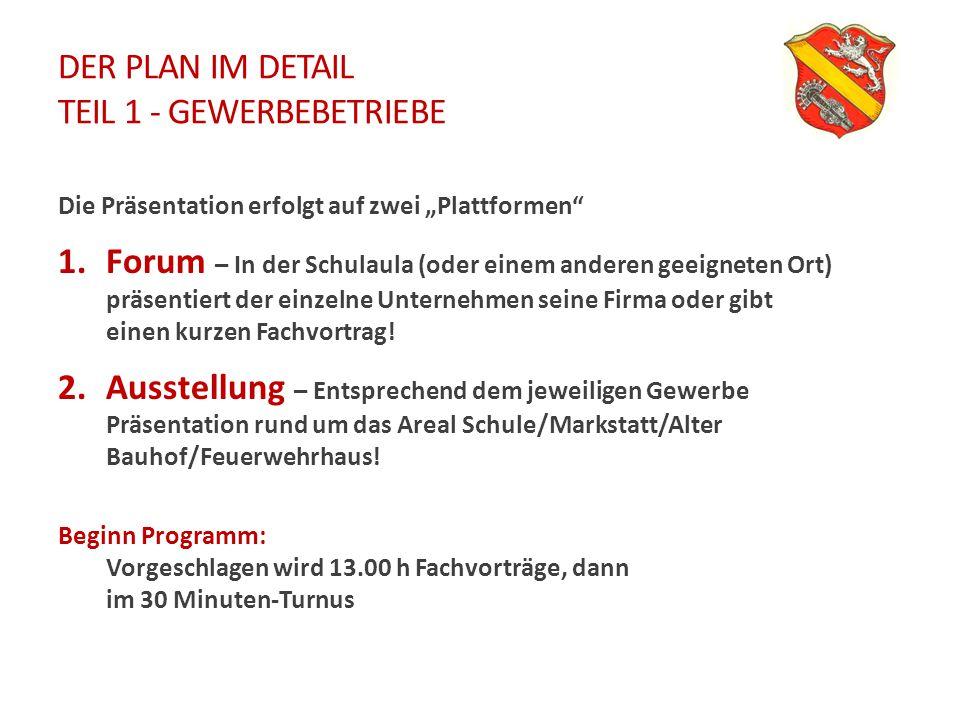 """DER PLAN IM DETAIL TEIL 1 - GEWERBEBETRIEBE Die Präsentation erfolgt auf zwei """"Plattformen"""" 1.Forum – In der Schulaula (oder einem anderen geeigneten"""