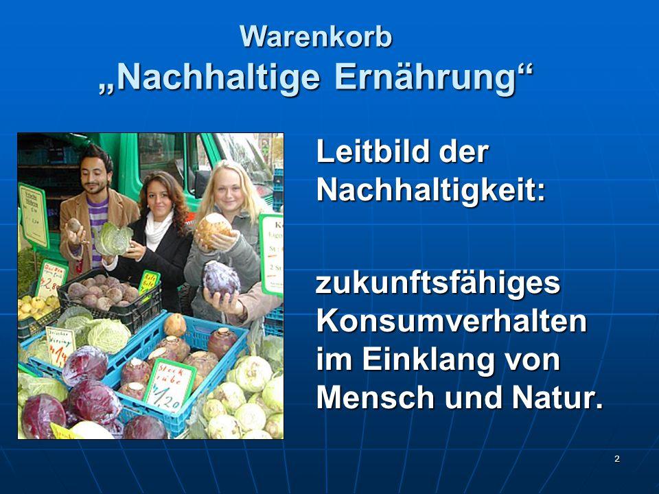 """2 Warenkorb """"Nachhaltige Ernährung Leitbild der Nachhaltigkeit: zukunftsfähiges Konsumverhalten im Einklang von Mensch und Natur."""