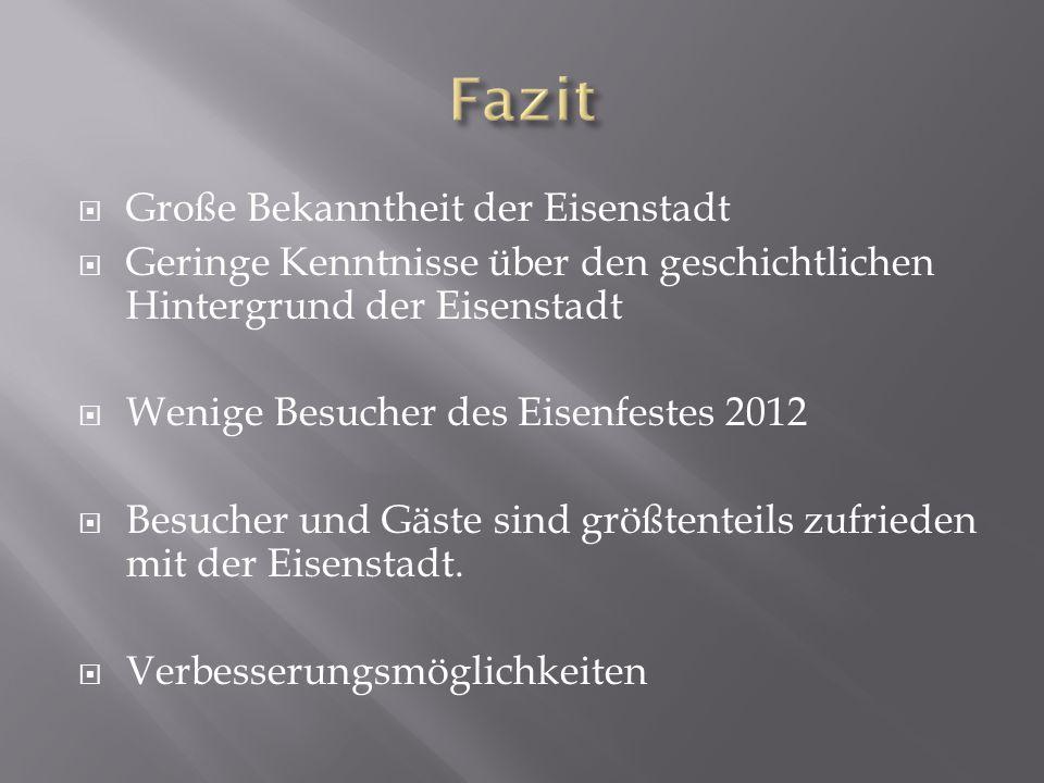  Große Bekanntheit der Eisenstadt  Geringe Kenntnisse über den geschichtlichen Hintergrund der Eisenstadt  Wenige Besucher des Eisenfestes 2012  Besucher und Gäste sind größtenteils zufrieden mit der Eisenstadt.