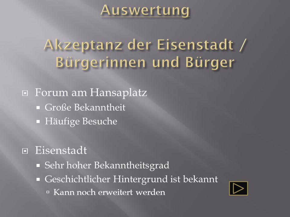  Forum am Hansaplatz  Große Bekanntheit  Häufige Besuche  Eisenstadt  Sehr hoher Bekanntheitsgrad  Geschichtlicher Hintergrund ist bekannt  Kann noch erweitert werden