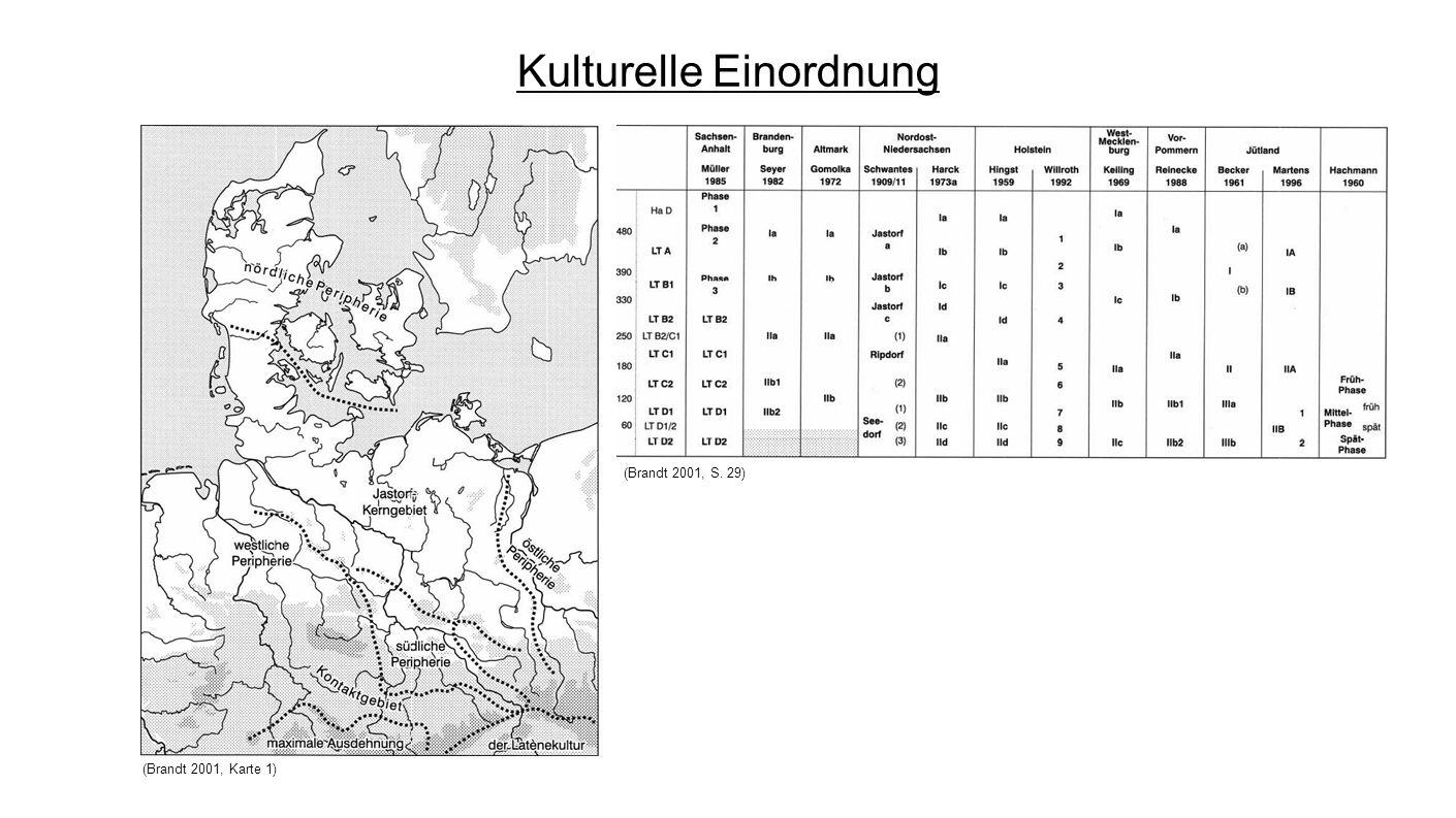 (Brandt 2001, Karte 1) (Brandt 2001, S. 29) Kulturelle Einordnung
