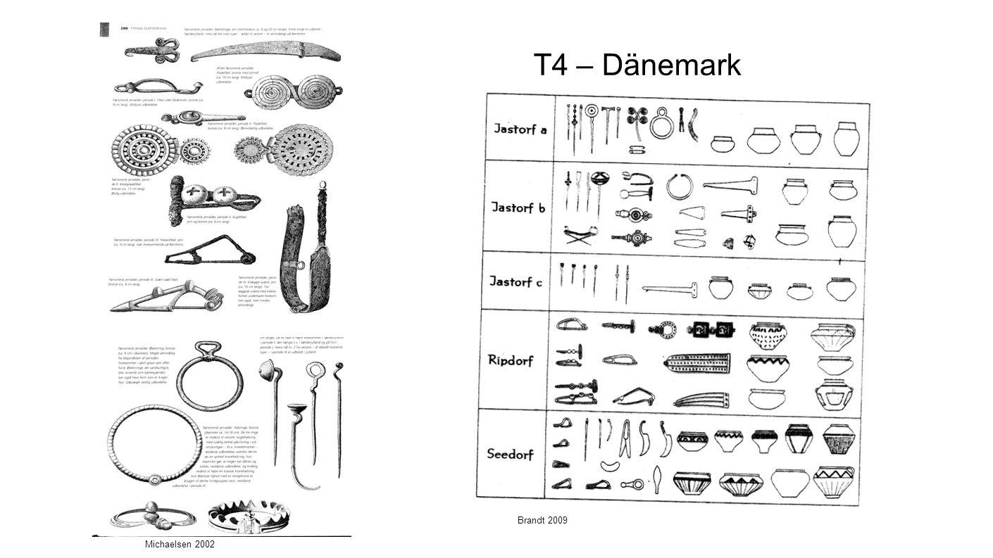 T4- Dänemark: herausragende Fundkategorien: Moorleichen und Heeresausrüstungsopfer http://natmus.dk http://en.wikipedia.org/wiki/File:Hjortspringsboat.jpg Michaelsen 2002