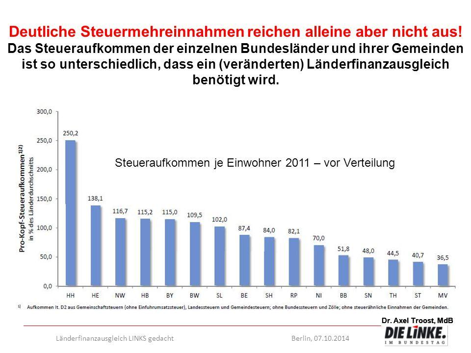 Dr. Axel Troost, MdB Länderfinanzausgleich LINKS gedachtBerlin, 07.10.2014 Dr. Axel Troost, MdB Deutliche Steuermehreinnahmen reichen alleine aber nic