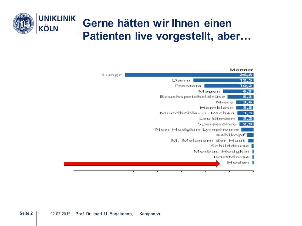 Seite 2 02.07.2015 | Prof. Dr. med. U. Engelmann, L. Karapanos Gerne hätten wir Ihnen einen Patienten live vorgestellt, aber…