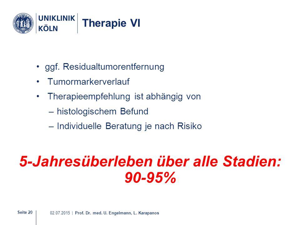 Seite 20 02.07.2015 | Prof. Dr. med. U. Engelmann, L. Karapanos Therapie VI ggf. Residualtumorentfernung Tumormarkerverlauf Therapieempfehlung ist abh