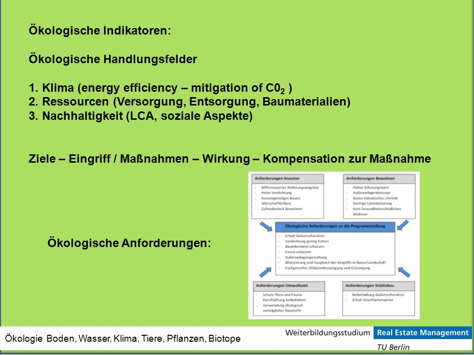 Ökologie Boden, Wasser, Klima, Tiere, Pflanzen, Biotope Ökologische Anforderungen: Ökologische Indikatoren: Ökologische Handlungsfelder 1. Klima (ener