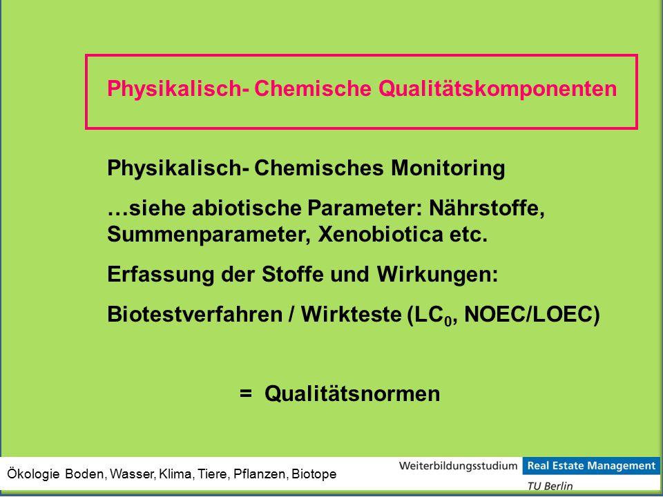 Ökologie Boden, Wasser, Klima, Tiere, Pflanzen, Biotope Physikalisch- Chemische Qualitätskomponenten Physikalisch- Chemisches Monitoring …siehe abioti