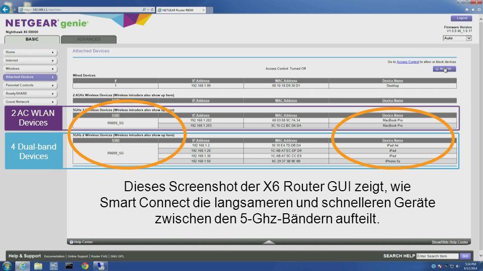 Dieses Screenshot der X6 Router GUI zeigt, wie Smart Connect die langsameren und schnelleren Geräte zwischen den 5-Ghz-Bändern aufteilt. 2 AC WLAN Dev
