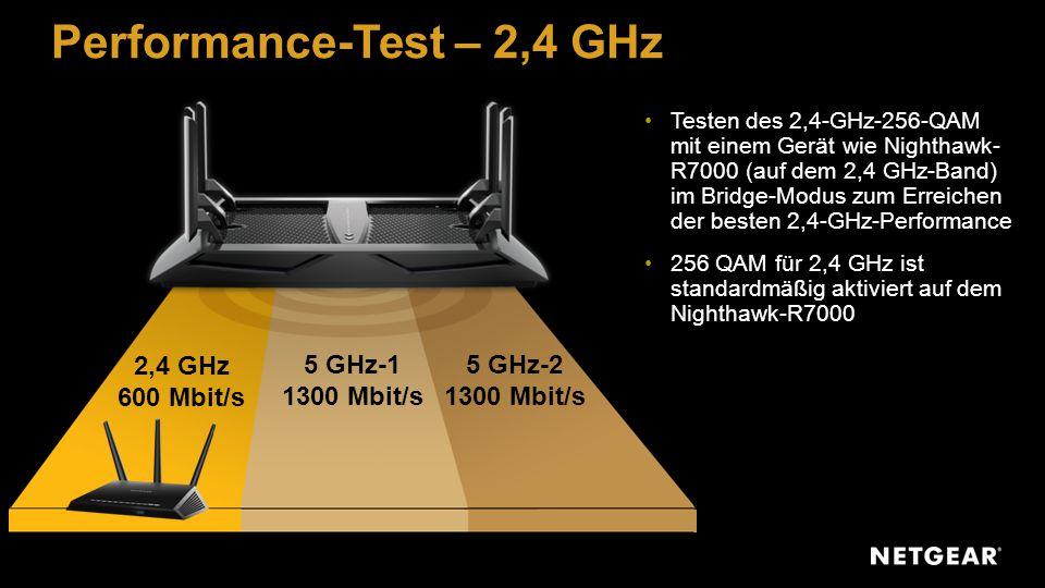 2,4 GHz 600 Mbit/s 5 GHz-1 1300 Mbit/s 5 GHz-2 1300 Mbit/s Performance-Test – 2,4 GHz Testen des 2,4-GHz-256-QAM mit einem Gerät wie Nighthawk- R7000