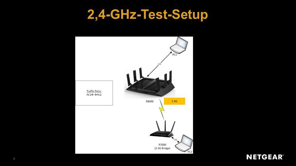 2,4 GHz 600 Mbit/s 5 GHz-1 1300 Mbit/s 5 GHz-2 1300 Mbit/s Performance-Test - Stresstest Alle drei Geräte können gleichzeitig getestet werden, um den gleichzeitigen Durchsatz über alle drei WLAN-Bänder zu vergleichen.