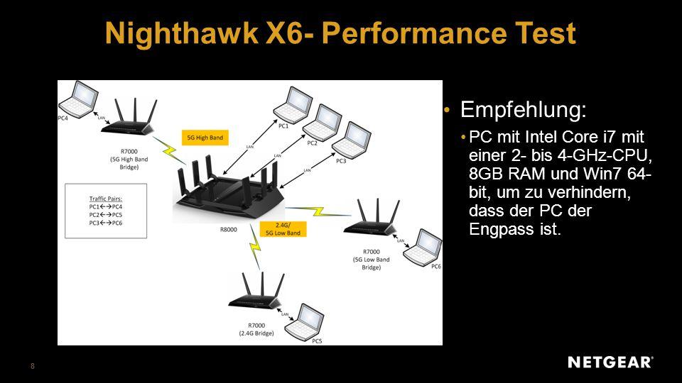 Nighthawk X6- Performance Test Empfehlung: PC mit Intel Core i7 mit einer 2- bis 4-GHz-CPU, 8GB RAM und Win7 64- bit, um zu verhindern, dass der PC der Engpass ist.