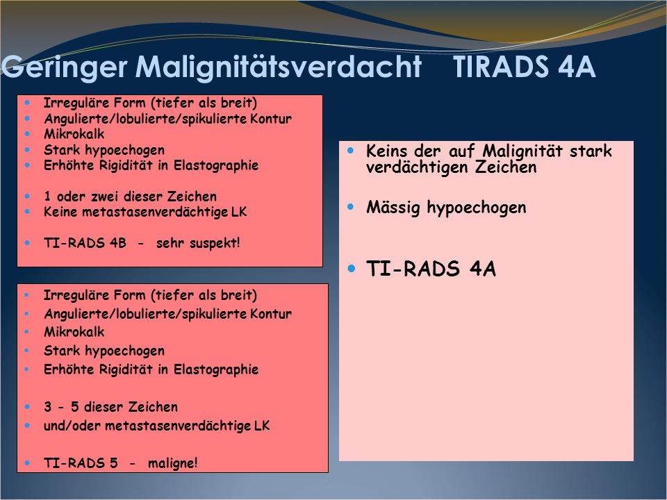 Geringer Malignitätsverdacht TIRADS 4A Keins der auf Malignität stark verdächtigen Zeichen Mässig hypoechogen TI-RADS 4A Irreguläre Form (tiefer als b