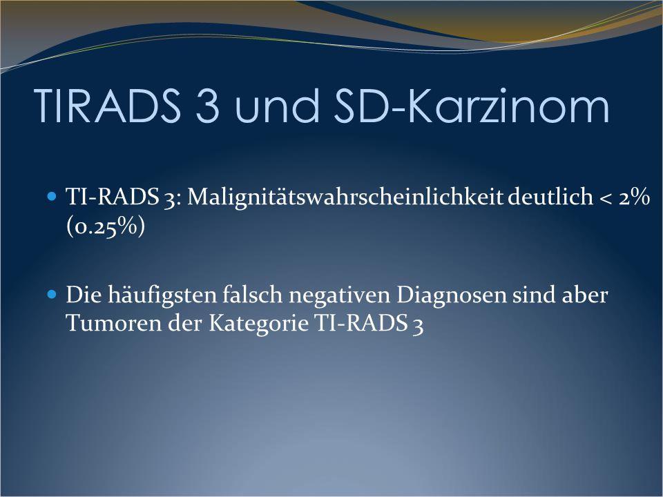 TIRADS 3 und SD-Karzinom TI-RADS 3: Malignitätswahrscheinlichkeit deutlich < 2% (0.25%) Die häufigsten falsch negativen Diagnosen sind aber Tumoren de