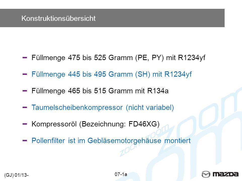 Konstruktionsübersicht Füllmenge 475 bis 525 Gramm (PE, PY) mit R1234yf Füllmenge 445 bis 495 Gramm (SH) mit R1234yf Füllmenge 465 bis 515 Gramm mit R134a Taumelscheibenkompressor (nicht variabel) Kompressoröl (Bezeichnung: FD46XG) Pollenfilter ist im Gebläsemotorgehäuse montiert (GJ) 01/13- 07-1a