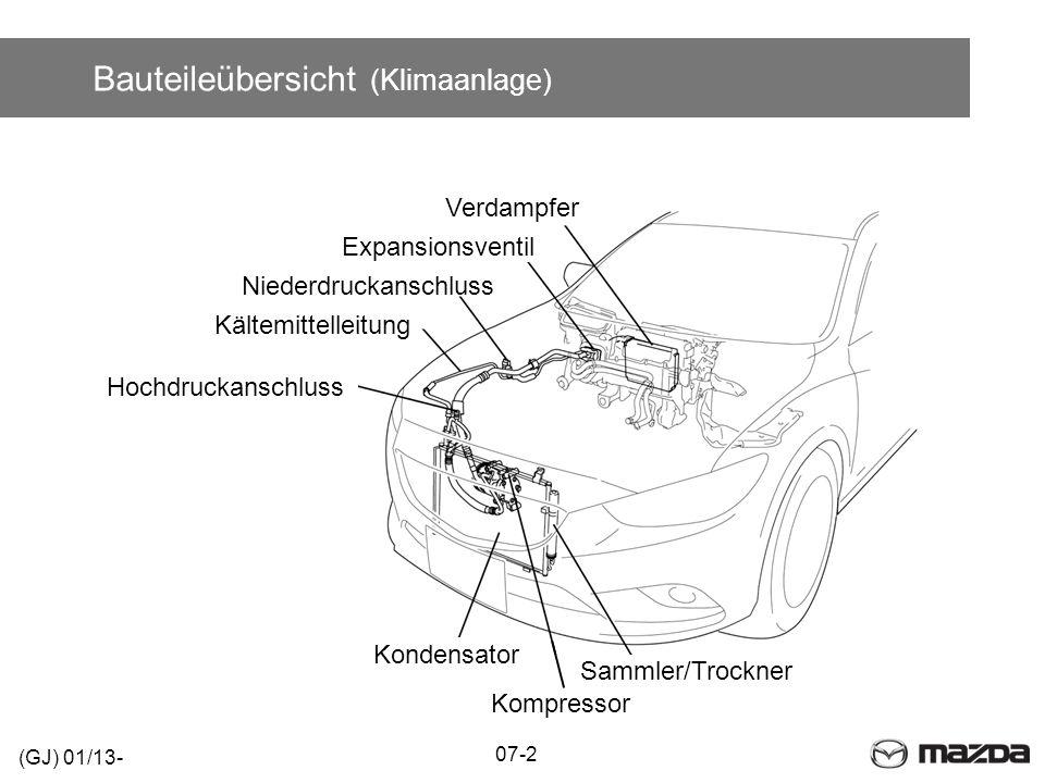 Bauteileübersicht (Klimaanlage) (GJ) 01/13- 07-2 Kältemittelleitung Sammler/Trockner Kondensator Verdampfer Kompressor Expansionsventil Niederdruckanschluss Hochdruckanschluss