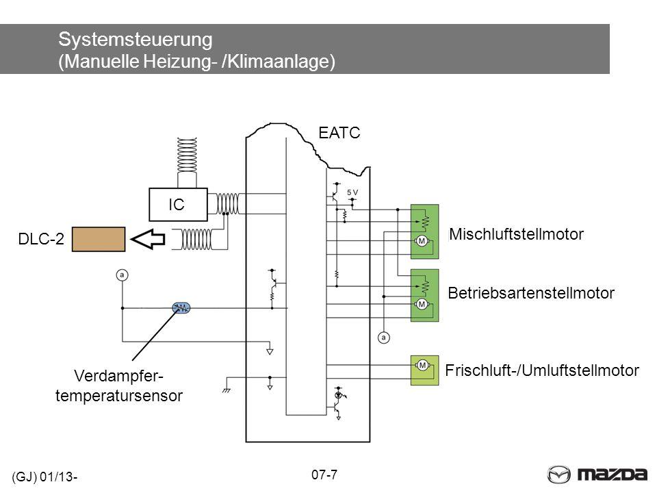 Systemsteuerung (Manuelle Heizung- /Klimaanlage) (GJ) 01/13- 07-7 DLC-2 IC EATC Verdampfer- temperatursensor Betriebsartenmotor Frischluft-/Umluftstel