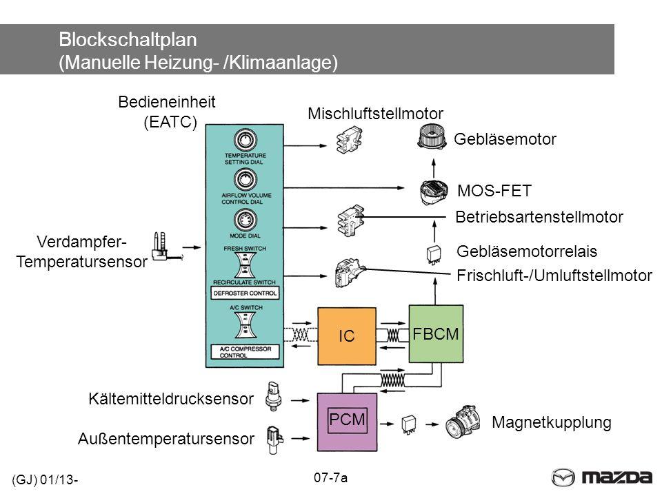 Blockschaltplan (Manuelle Heizung- /Klimaanlage) (GJ) 01/13- 07-7a Frischluft-/Umluftstellmotor Betriebsartenstellmotor Mischluftstellmotor Gebläsemotor MOS-FET Gebläsemotorrelais Magnetkupplung FBCM IC PCM Kältemitteldrucksensor Außentemperatursensor Verdampfer- Temperatursensor Bedieneinheit (EATC)