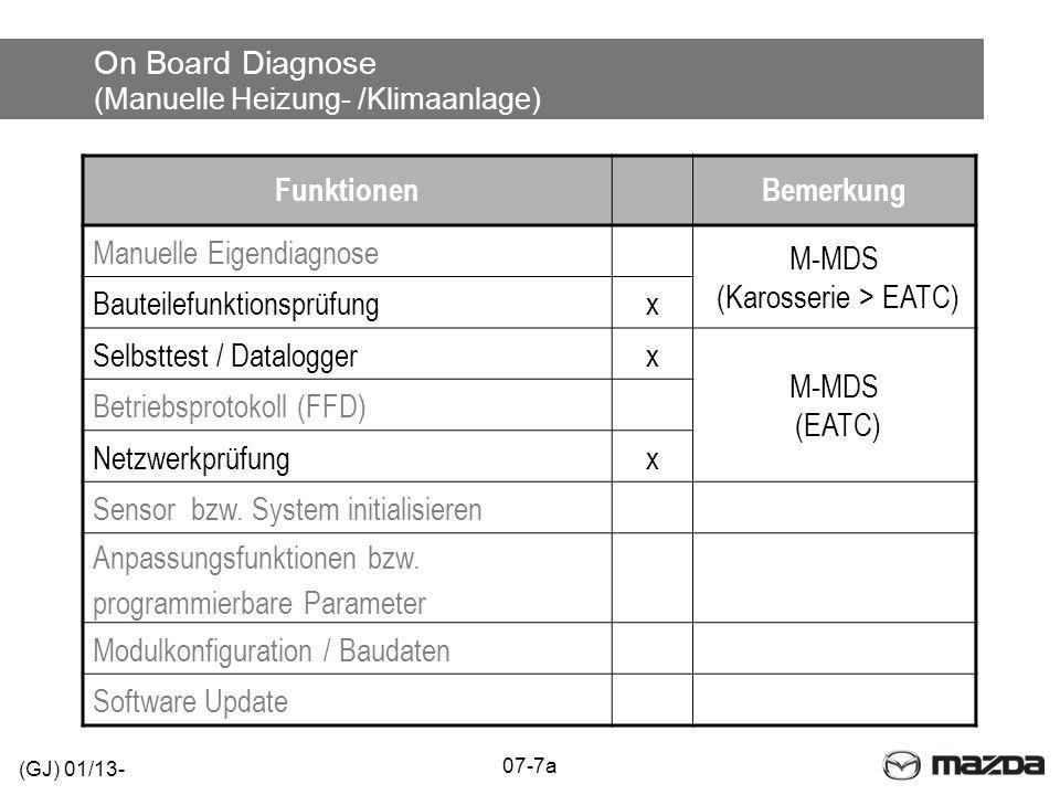 On Board Diagnose (Manuelle Heizung- /Klimaanlage) FunktionenBemerkung Manuelle Eigendiagnose M-MDS (Karosserie > EATC) Bauteilefunktionsprüfungx Selb