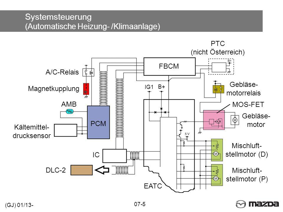 Systemsteuerung (Automatische Heizung- /Klimaanlage) (GJ) 01/13- 07-5 FBCM Gebläse- motorrelais Gebläse- motor MOS-FET Mischluft- stellmotor (D) Misch