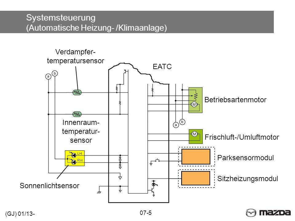 Systemsteuerung (Automatische Heizung- /Klimaanlage) (GJ) 01/13- 07-5 Parksensormodul Frischluft-/Umluftmotor Sitzheizungsmodul Betriebsartenmotor Sonnenlichtsensor Verdampfer- temperatursensor Innenraum- temperatur- sensor EATC