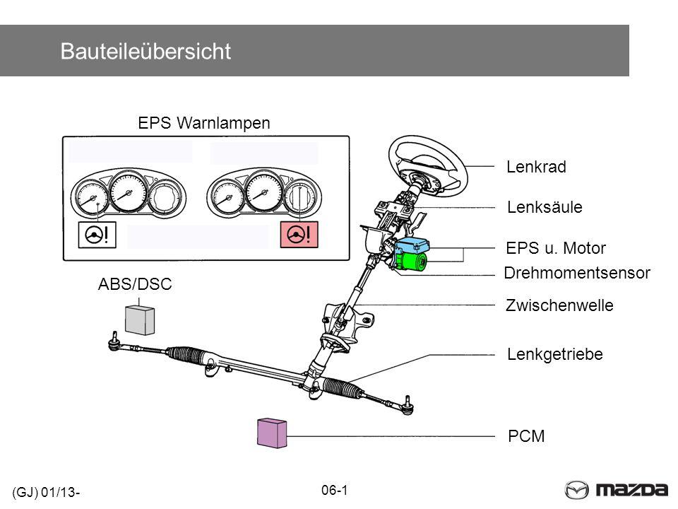 Systemsteuerung 06-1a EPS Drehmomentsensor EPS- Motorpositionssensor EPS Motor Batterie IG1 IC Warnlampe ABS/DSC SSCM DLC-2 PCM (GJ) 01/13-