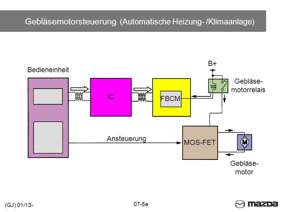 Gebläsemotorsteuerung (Automatische Heizung- /Klimaanlage) (GJ) 01/13- 07-5a IC Ansteuerung FBCM Gebläse- motorrelais Gebläse- motor MOS-FET Bedieneinheit B+