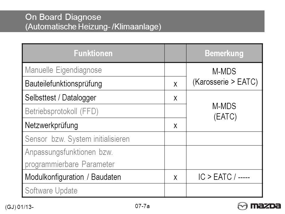 On Board Diagnose (Automatische Heizung- /Klimaanlage) FunktionenBemerkung Manuelle Eigendiagnose M-MDS (Karosserie > EATC) Bauteilefunktionsprüfungx Selbsttest / Dataloggerx M-MDS (EATC) Betriebsprotokoll (FFD) Netzwerkprüfungx Sensor bzw.