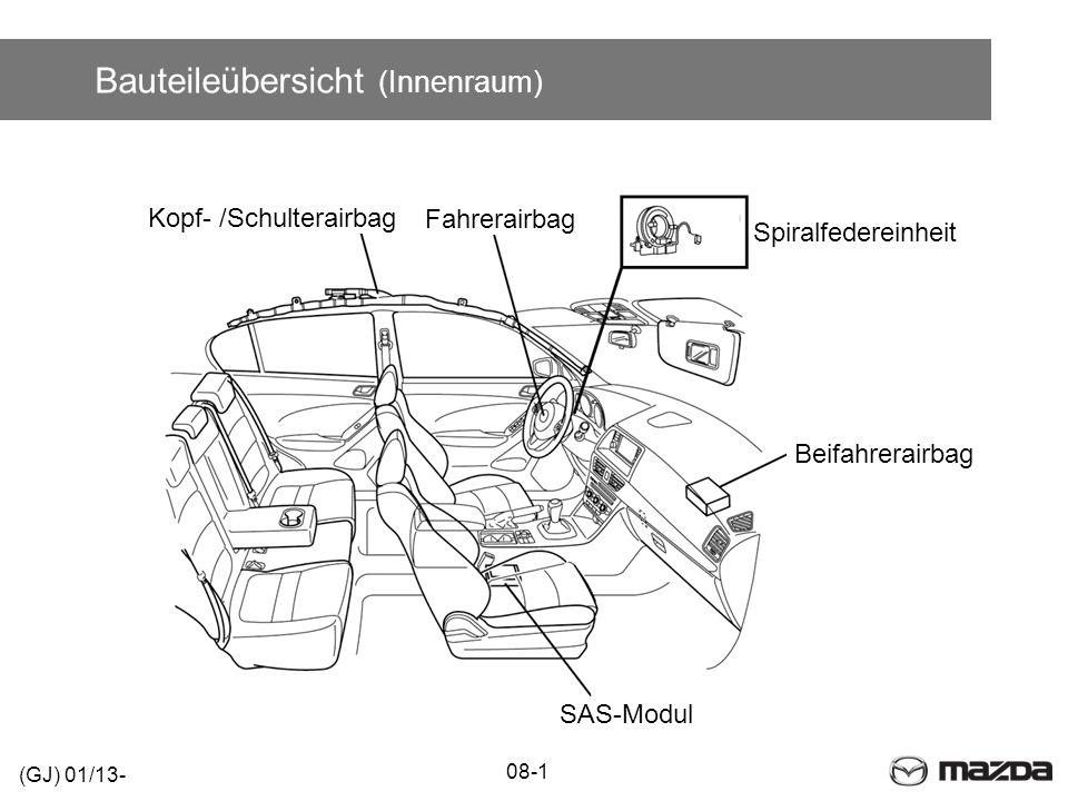 Bauteileübersicht (Innenraum) 08-1 (GJ) 01/13- Kopf- /Schulterairbag SAS-Modul Beifahrerairbag Fahrerairbag Spiralfedereinheit