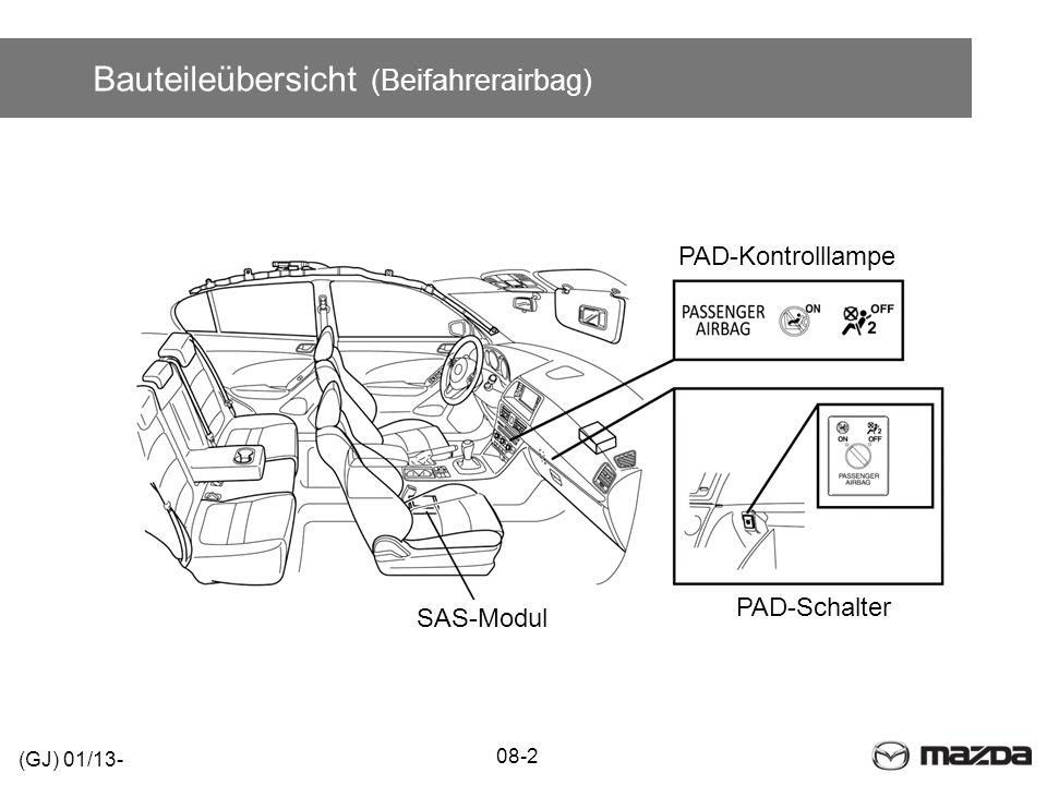 Bauteileübersicht (Beifahrerairbag) 08-2 (GJ) 01/13- SAS-Modul PAD-Kontrolllampe PAD-Schalter