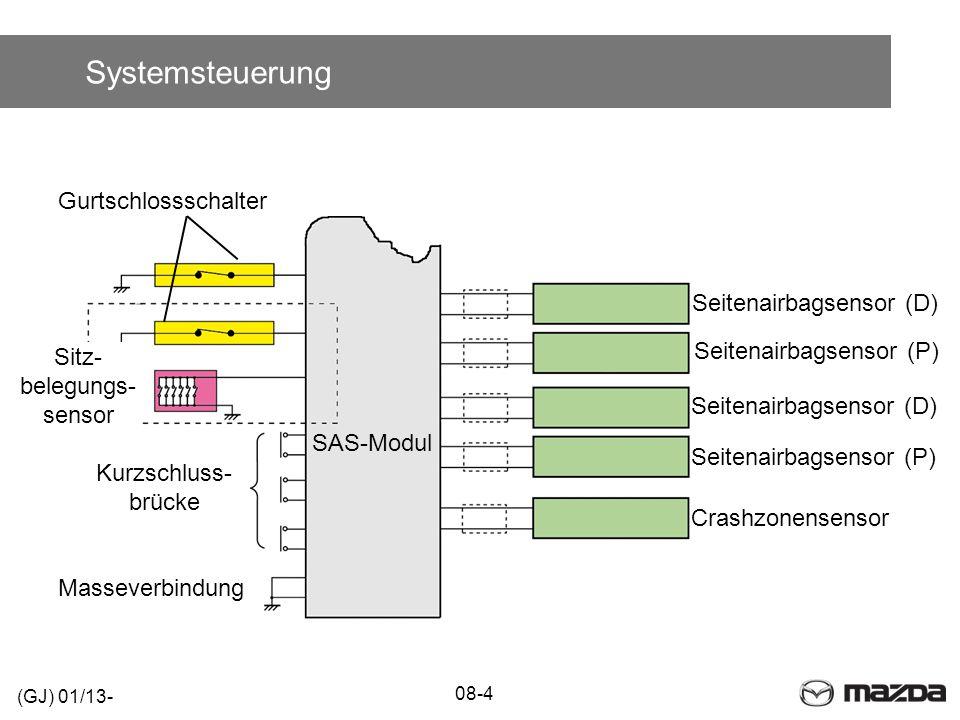 Systemsteuerung 08-4 (GJ) 01/13- SAS-Modul Seitenairbagsensor (D) Crashzonensensor Seitenairbagsensor (P) Kurzschluss- brücke Sitz- belegungs- sensor Gurtschlossschalter Masseverbindung