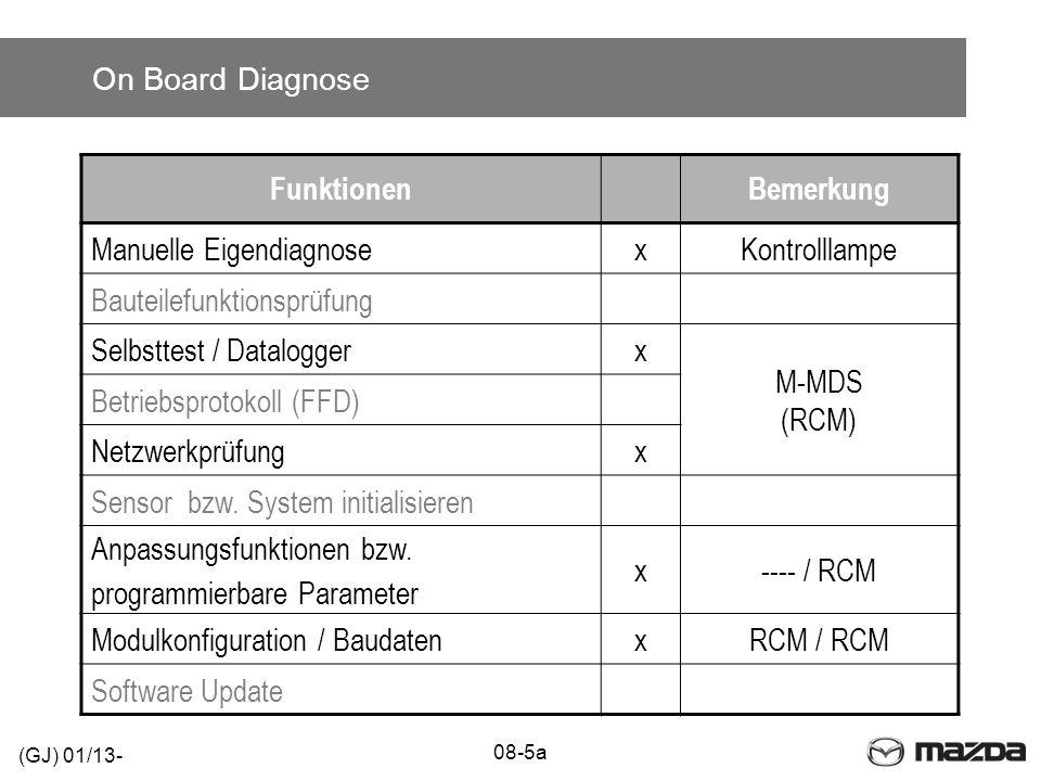 On Board Diagnose FunktionenBemerkung Manuelle EigendiagnosexKontrolllampe Bauteilefunktionsprüfung Selbsttest / Dataloggerx M-MDS (RCM) Betriebsproto
