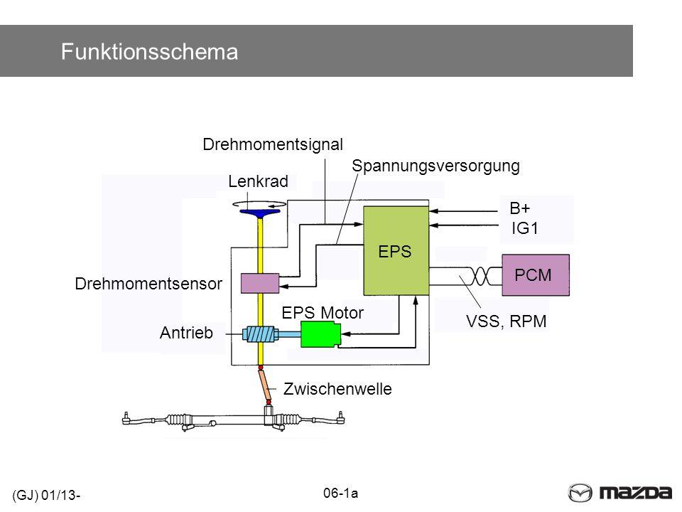 Funktionsschema PCM EPS B+ IG1 Lenkrad Drehmomentsensor VSS, RPM Drehmomentsignal Spannungsversorgung Antrieb Zwischenwelle EPS Motor 06-1a (GJ) 01/13