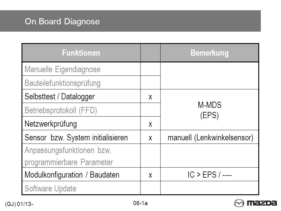 On Board Diagnose FunktionenBemerkung Manuelle Eigendiagnose Bauteilefunktionsprüfung Selbsttest / Dataloggerx M-MDS (EPS) Betriebsprotokoll (FFD) Netzwerkprüfungx Sensor bzw.