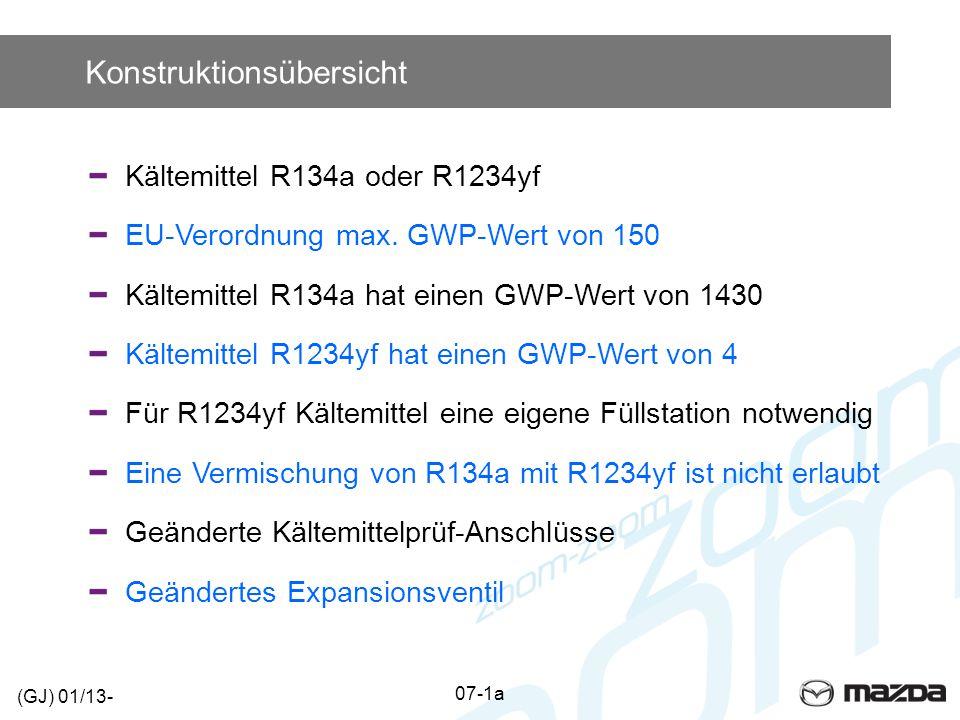 Konstruktionsübersicht Kältemittel R134a oder R1234yf EU-Verordnung max.