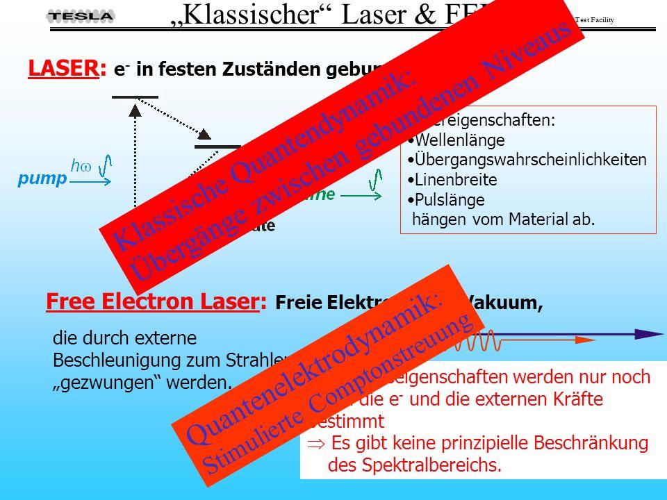"""TESLA Test Facility """"Klassischer"""" Laser & FEL LASER: e - in festen Zuständen gebunden Lasereigenschaften: Wellenlänge Übergangswahrscheinlichkeiten Li"""