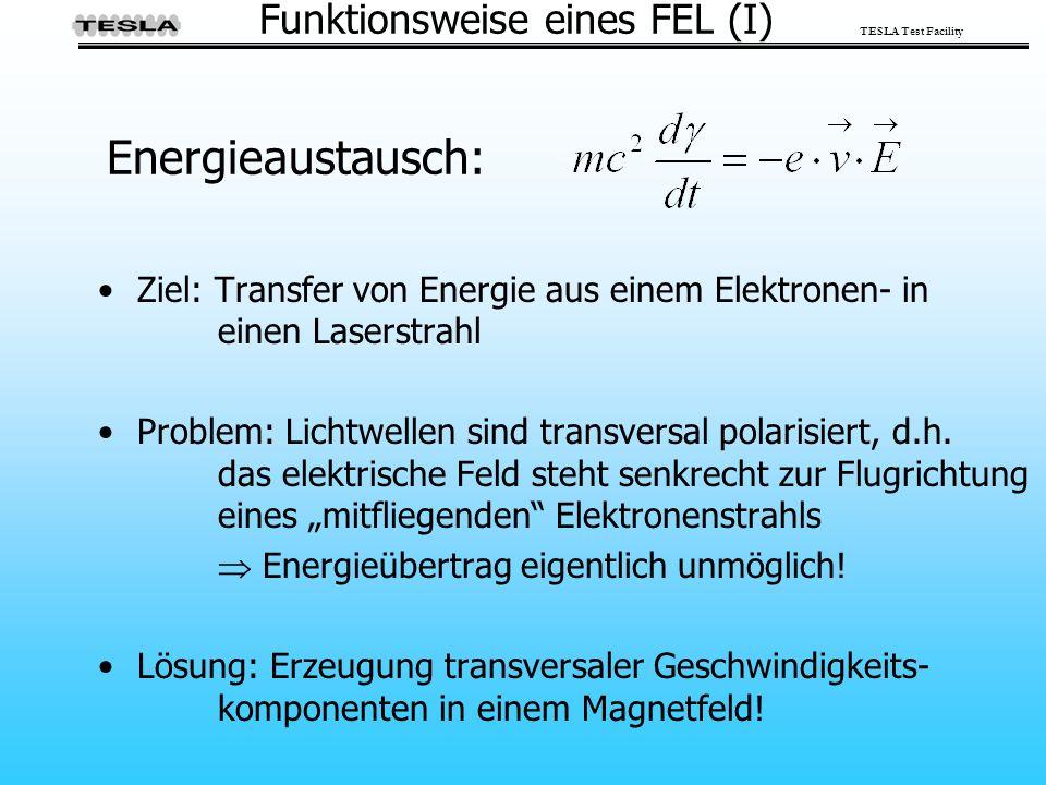 TESLA Test Facility Funktionsweise eines FEL (I) Ziel: Transfer von Energie aus einem Elektronen- in einen Laserstrahl Problem: Lichtwellen sind trans