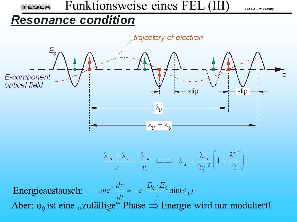 """TESLA Test Facility Aber:  0 ist eine """"zufällige"""" Phase  Energie wird nur moduliert! Energieaustausch: Funktionsweise eines FEL (III)"""