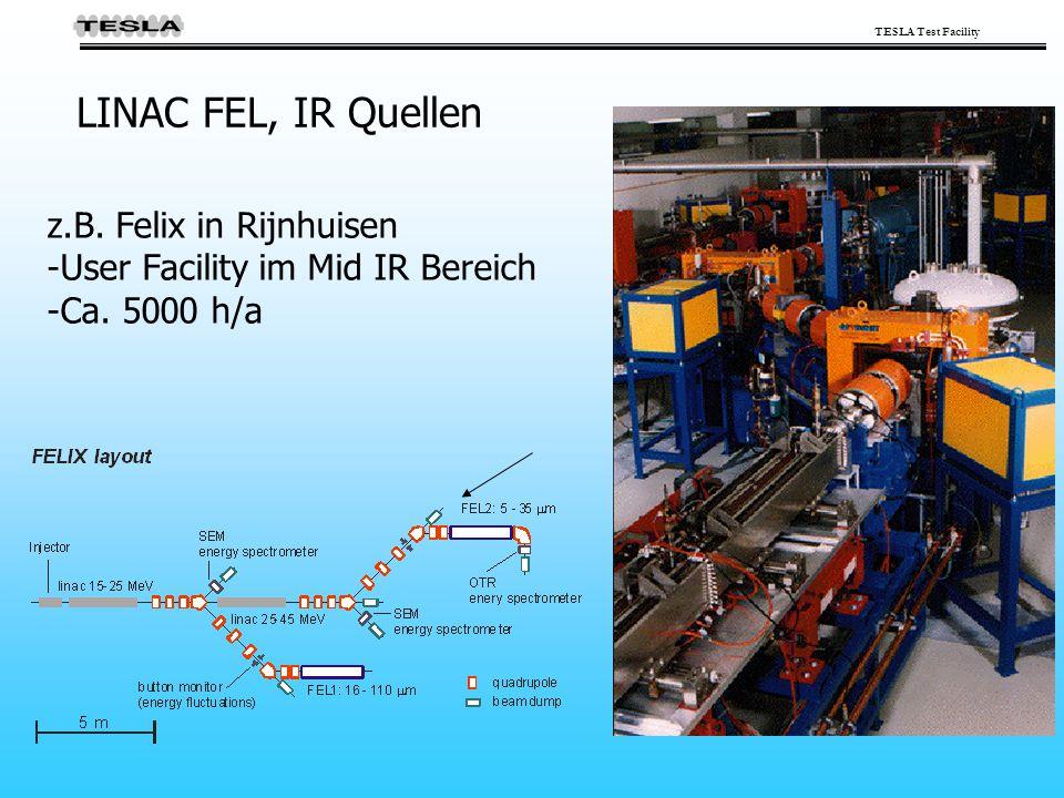TESLA Test Facility LINAC FEL, IR Quellen z.B. Felix in Rijnhuisen -User Facility im Mid IR Bereich -Ca. 5000 h/a