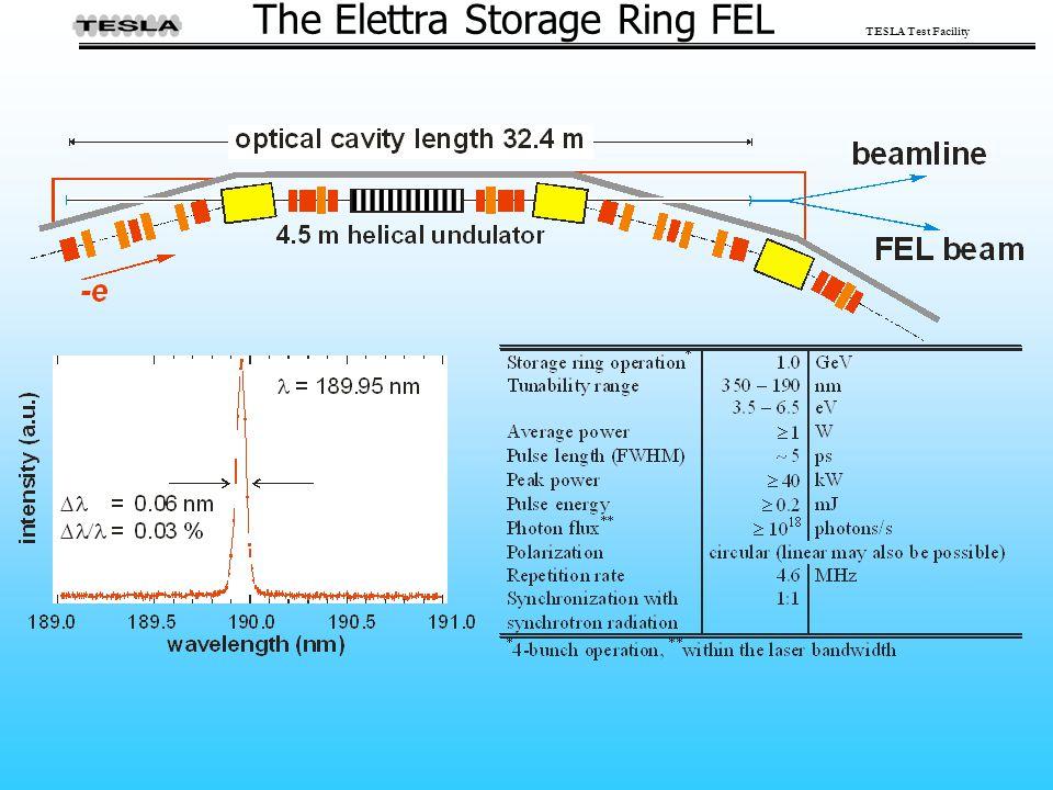 TESLA Test Facility The Elettra Storage Ring FEL
