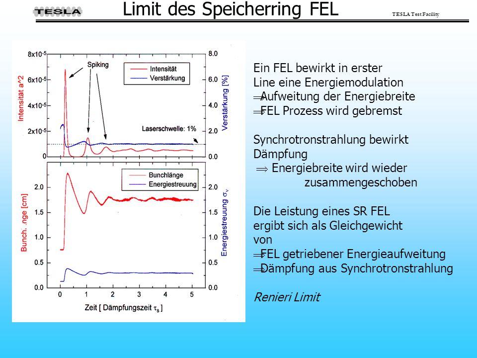 TESLA Test Facility Limit des Speicherring FEL Ein FEL bewirkt in erster Line eine Energiemodulation  Aufweitung der Energiebreite  FEL Prozess wird