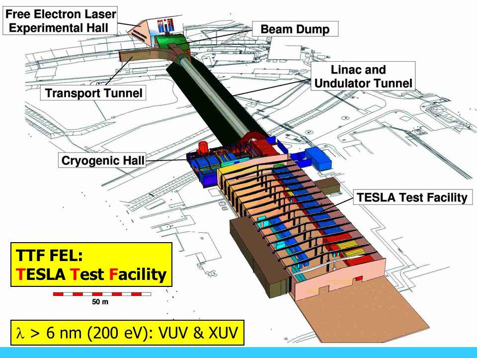 TESLA Test Facility TTF II TTF FEL: TESLA Test Facility > 6 nm (200 eV): VUV & XUV