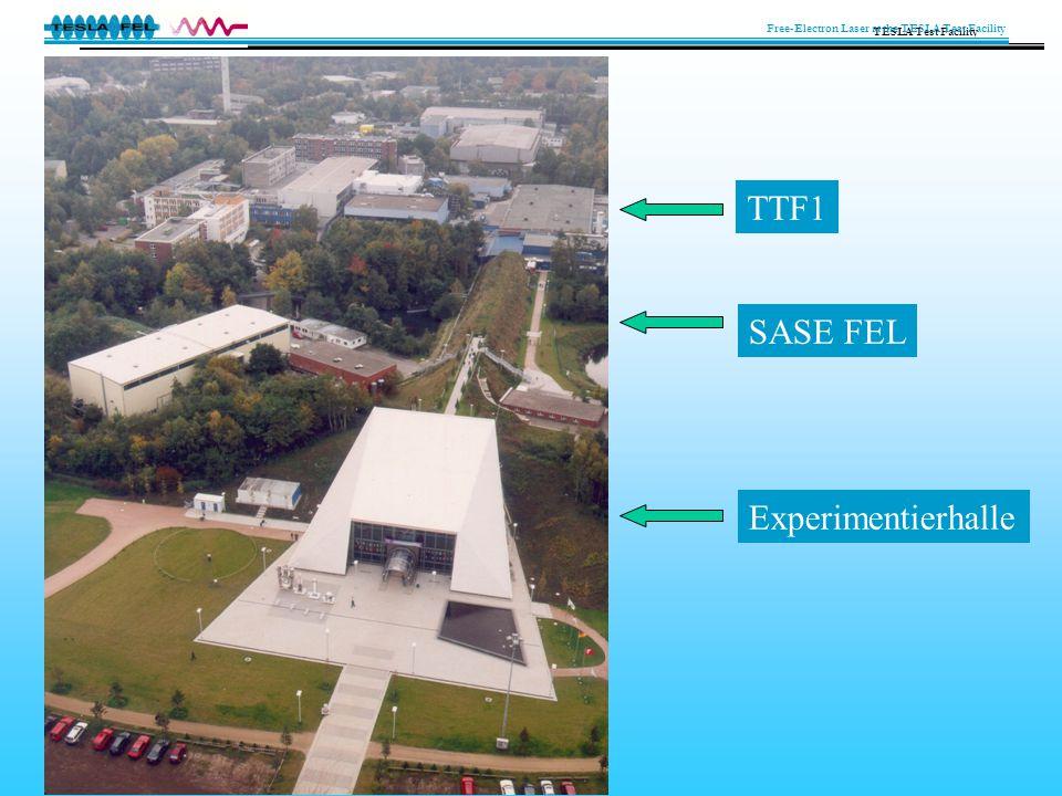 TESLA Test Facility TTF1 SASE FEL Experimentierhalle Free-Electron Laser at the TESLA Test Facility