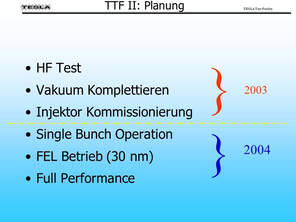 TESLA Test Facility TTF II: Planung HF Test Vakuum Komplettieren Injektor Kommissionierung Single Bunch Operation FEL Betrieb (30 nm) Full Performance