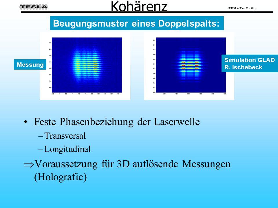 """TESLA Test Facility Aber:  0 ist eine """"zufällige Phase  Energie wird nur moduliert."""