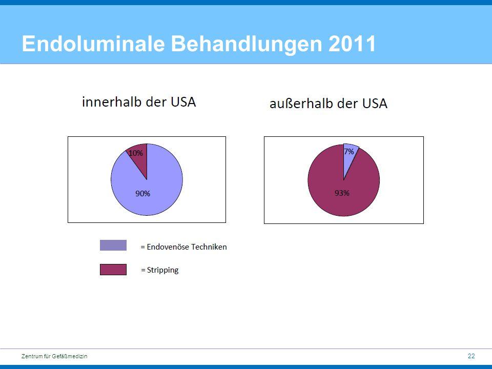 22 Zentrum für Gefäßmedizin Endoluminale Behandlungen 2011